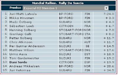 Clasificaciones Rally Suecia Especial 2