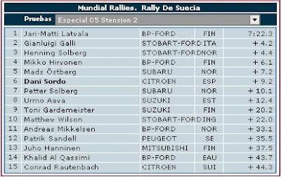 Clasificaciones Rally Suecia Especial 5