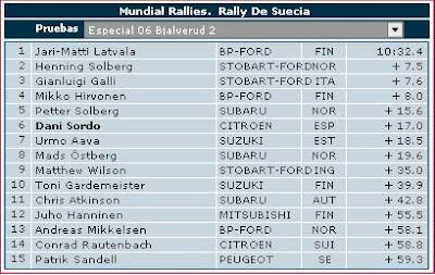 Clasificaciones Rally Suecia Especial 6