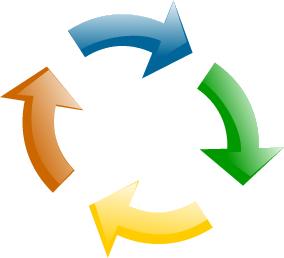 http://3.bp.blogspot.com/_0u8C2ruSSto/SxO0sx-ERjI/AAAAAAAAAvE/vLbU_6wzkbI/s1600/metodologia1.jpg