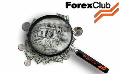 Подсказка график рынка форекс