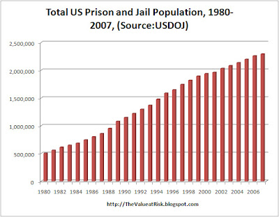 prisons are inhumane and morally wrong Lwop for juveniles is morally wrong should juveniles be currently, 109 prisoners in the united states are serving life-sentences without parole for non-homicide but even if the court decides it is, technically, still constitutional, it remains inhumane and, in catholic social.