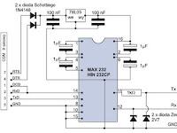 Communication port RS232