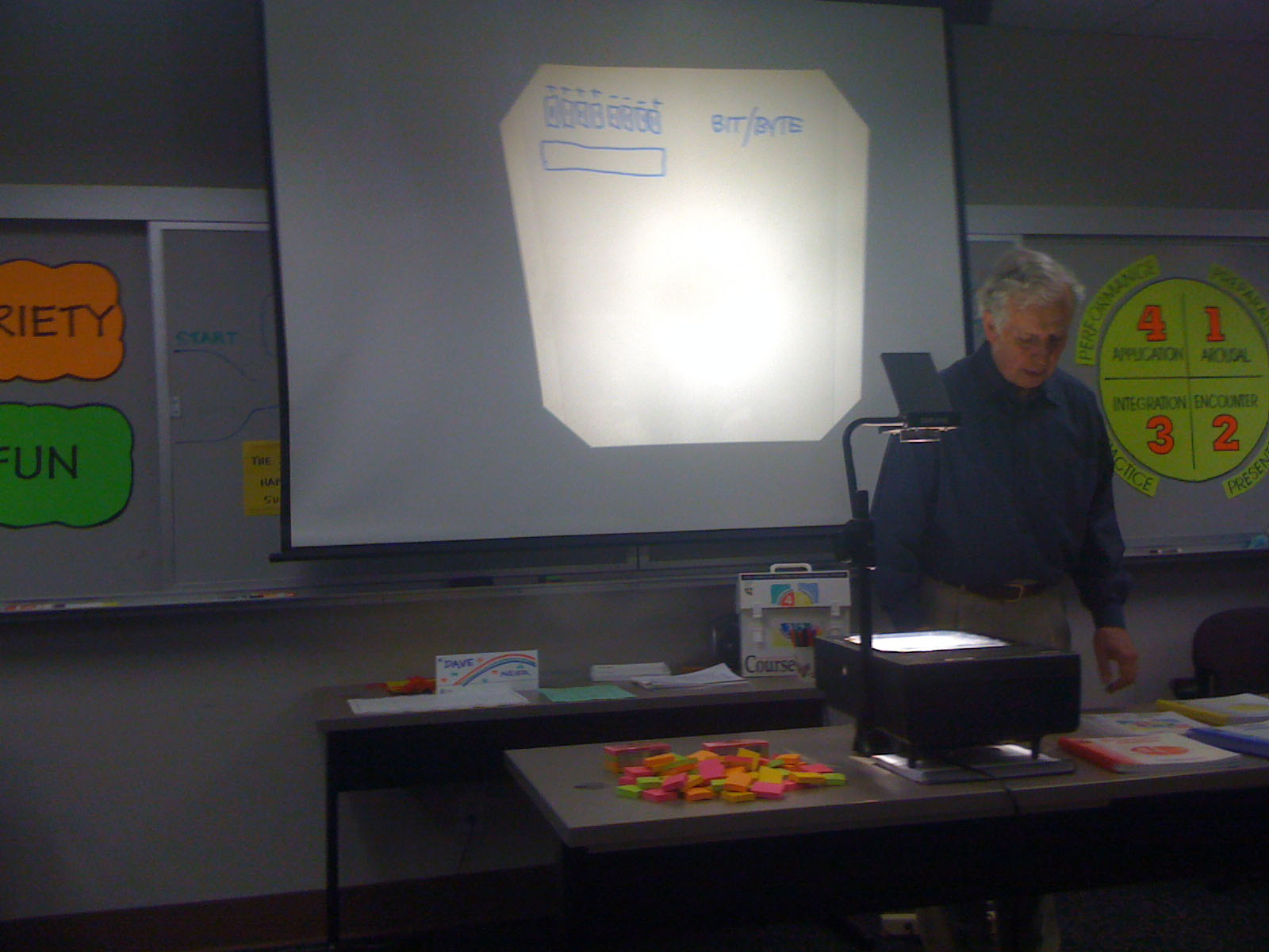 Modern Classroom Projector ~ My technology available in the modern day schools
