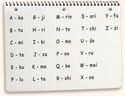 japanese alphabet a to z  Japanese Alphabet A Z