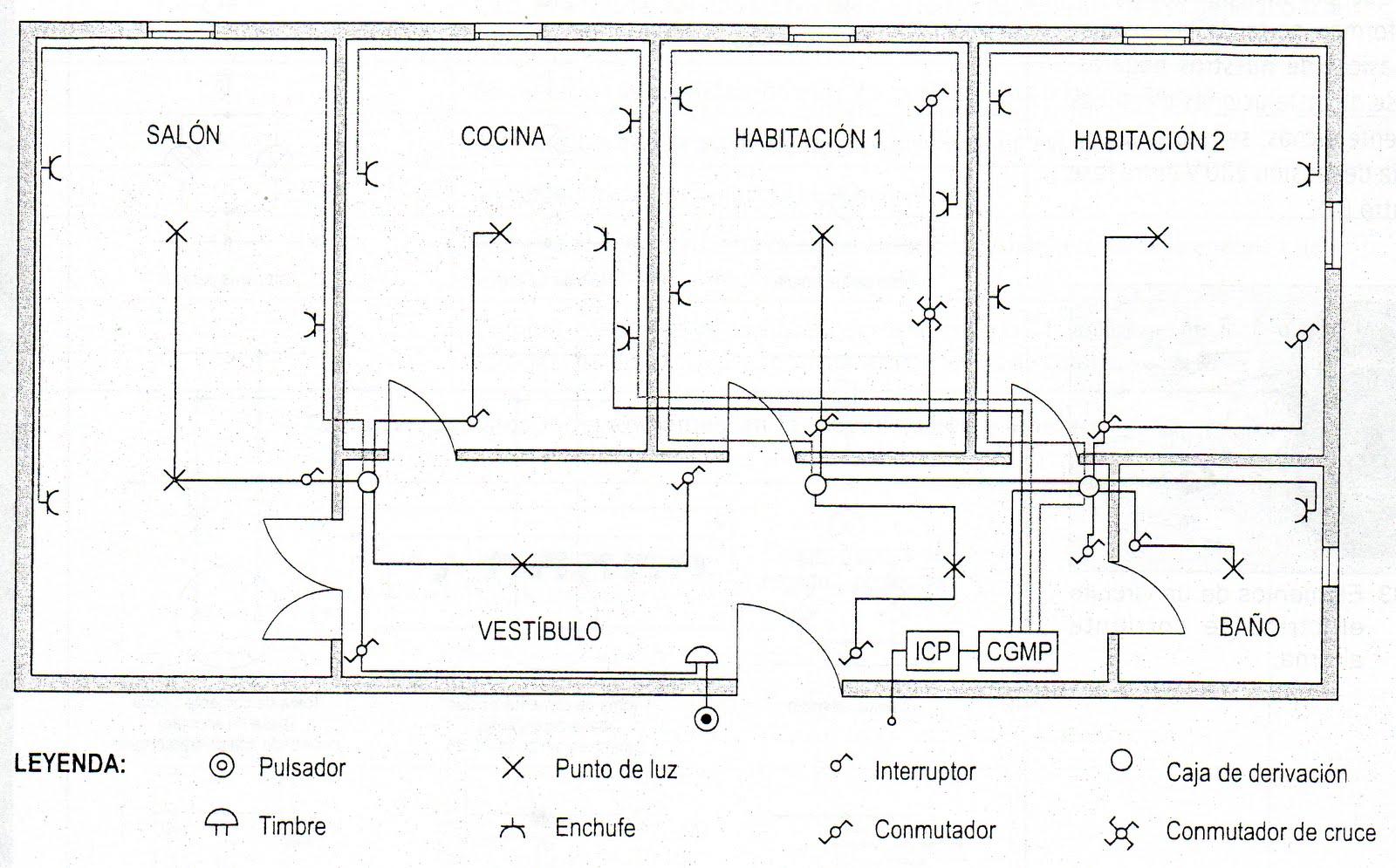 alextecnoeso  instalaciones el u00e9ctricas de la vivienda  4 u00ba eso