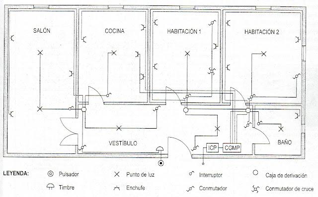 Alextecnoeso instalaciones el ctricas de la vivienda 4 eso - Instalacion electrica superficie ...