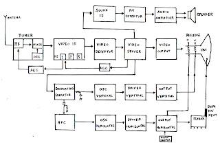 Ia audio 2013 diagram blok televisi hitam putih ccuart Gallery
