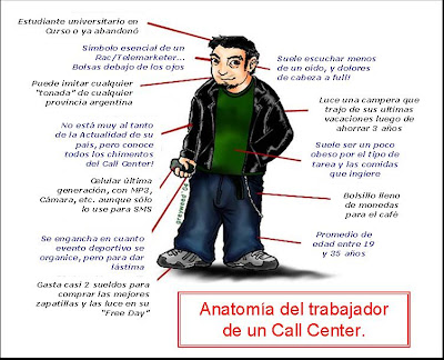 Blog de un Ex Trabajador de Telecom Personal S.A.: Anatomía de un ...