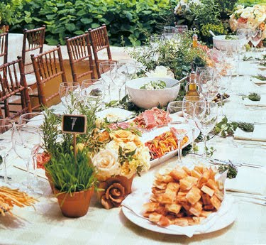 Wedding Reception Food Ideas On A Budget