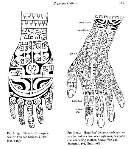 The image to the left is taken from Art and Agency showing Marquesan tattoos