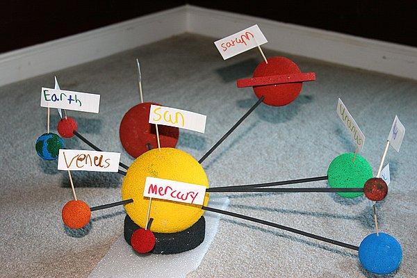 Как сделать модели солнечной системы - OndoShop.ru