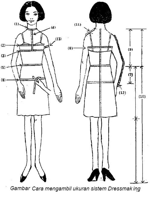 Cara Mengambil Ukuran Pola Baju Wanita Dewasa (2)