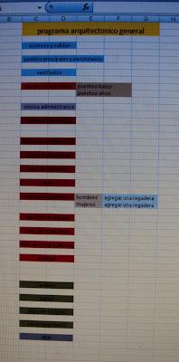 Taller de proyectos iii semestre nivel b sico grupo a for Programa arquitectonico