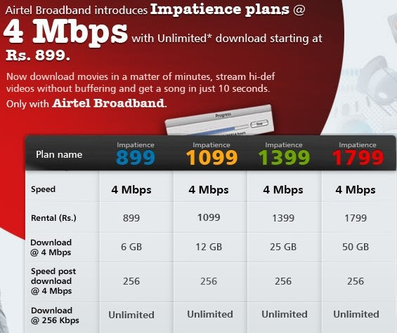Impatience+Plans +4+MBPS+Broadband+Plans+from+Airtel+Broadband airtel broadband plans for home users home plan,Airtel Home Broadband Plans