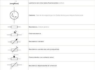Biotrans una nueva opcion de movilidad simbologia for Simbologia de niveles en planos arquitectonicos