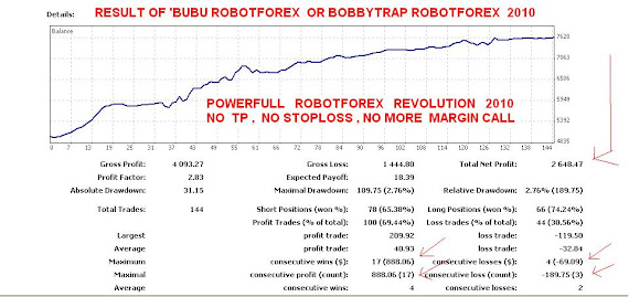BOBBYTRAP ROBOTFOREX  OR BUBU ROBOTFOREX 2010