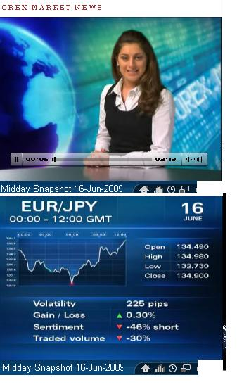 FOREX MARKET NEWS4