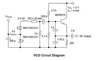 electro,circuit, schema \u0026 datasheet broadband colpitts vco for tv tunerbroadband colpitts variable controll oscillator 1 2 ghz schematic