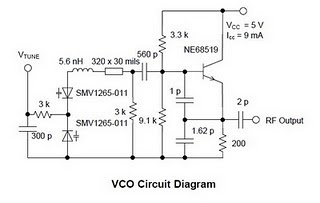 ELECTRO    CIRCUIT     SCHEMA   DATASHEET  Broadband Colpitts VCO for TV Tuner