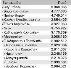 Πακτωλός χρημάτων των φορολογούμενων Ελλήνων δίνονται...