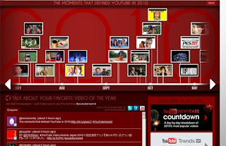 youtube rewind - a timeline showing the most popular and fastest rising videos, people and events for 2010