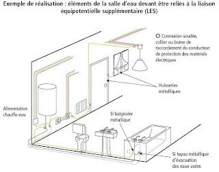 cabinet edi expertises et diagnostics immobiliers diagnostic lectricit la liaison. Black Bedroom Furniture Sets. Home Design Ideas