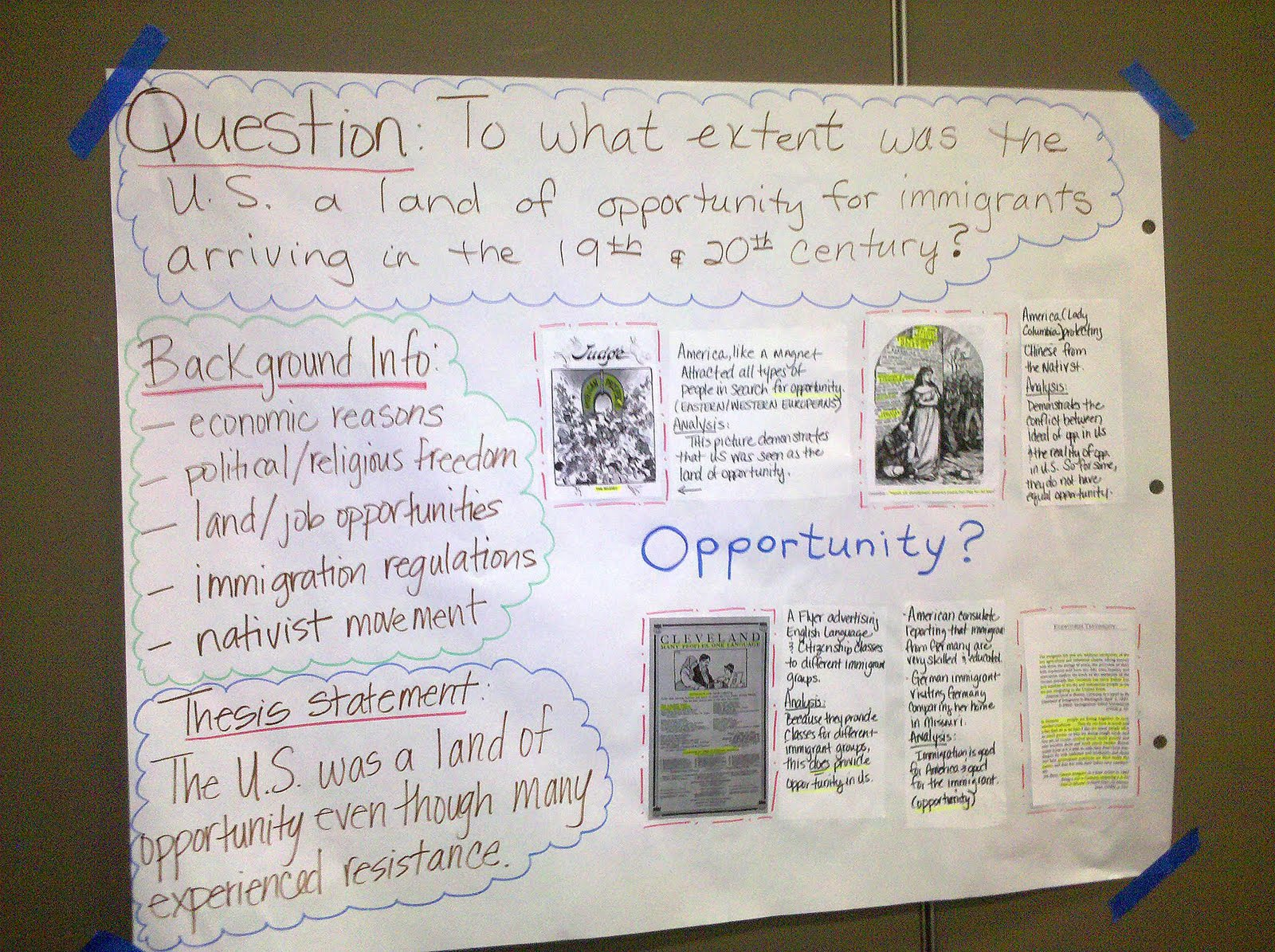 great depression dbq essay questions Us history unit: crash, depression, & new deal dbq essay exam this task is designed to test your ability to work with historical documents and is based on the accompanying.