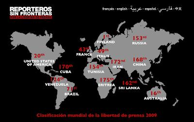 世界媒体自由排行榜