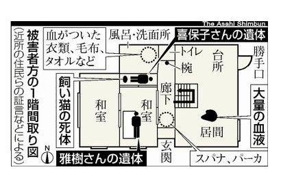 <b>愛知 蟹江町母子3人殺傷事件</b>の経過: <b>蟹江3人殺傷</b> 署員、室内で男