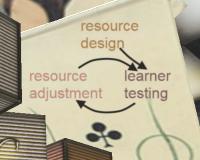 Learner Testing