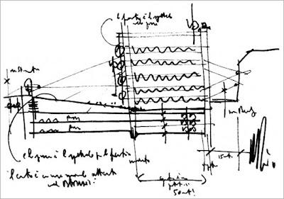pompidou, richard rogers, renzo piano