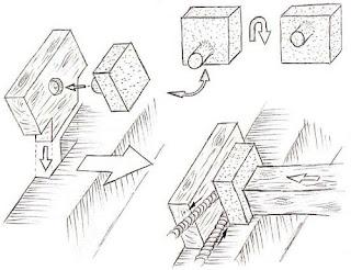 แนวคิด ระบบ ชัก รอก หิน สร้าง พีระมิด