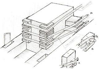 ระบบ ขน ส่ง หิน เพื่อก่อสร้าง พีระมิด