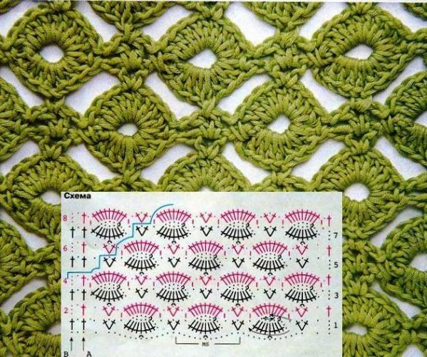 Crochet puntos - Imagui