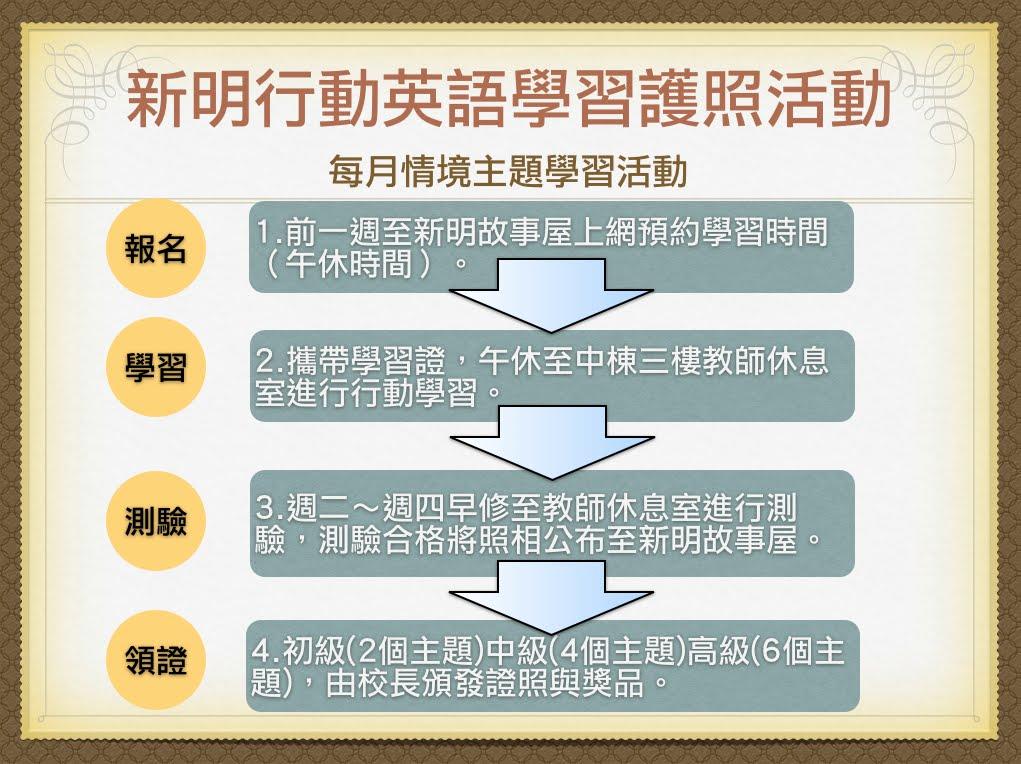 新明e學院: 新明行動英語學習護照活動報名
