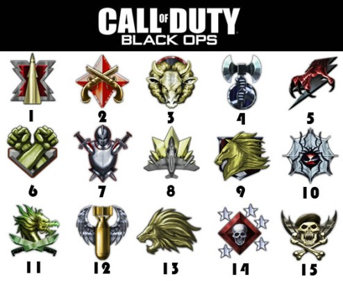 Call of Duty: Black Ops Prestige Emblems. Figured I'd throw this up.