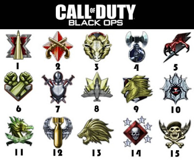 All 15 Prestige Emblems and Prestige Level in Call of Duty: Black Ops