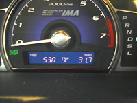 My car got 53.0 miles per gallon on my commute this morning.  Nyah nyah!