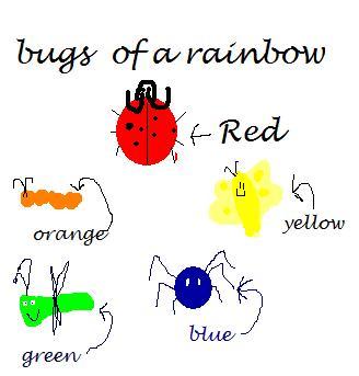 bugs of the rainbow