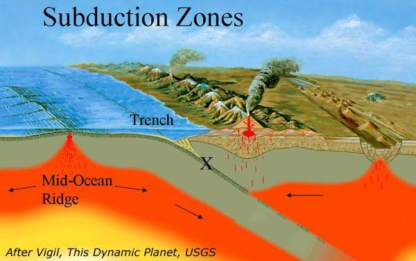 Why Do Ring Of Fire Volcanoes Erupt So Explosively