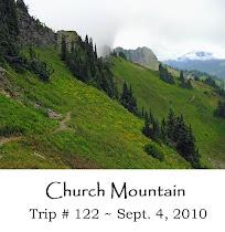 Church Mtn
