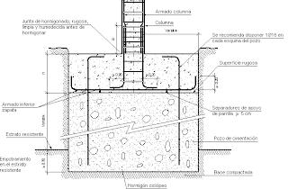 Muros de hormigon para silos