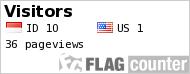 Baru Pasang Flag Counter | Blognya Henny Faridah Murniaty Harahap