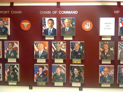 Presidential Chain Of Command http://www.giveusliberty1776.blogspot.com/2010/12/countdown-to-lieutenant-colonel-terry.html