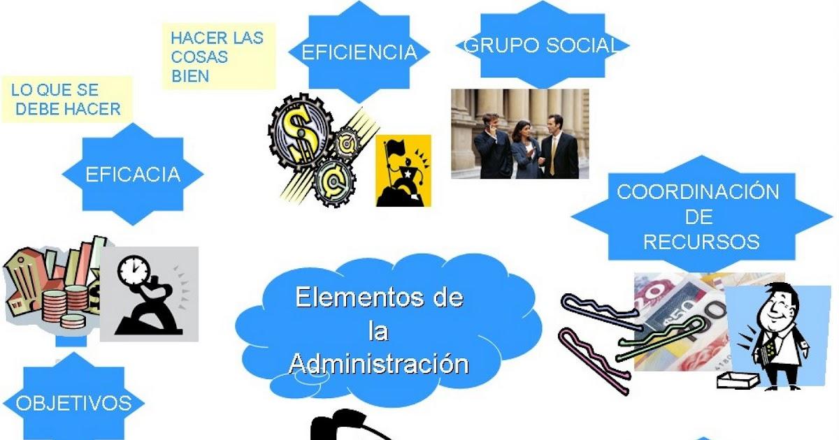Administracion y mas mapa mental sobre elementos de la for Oficina definicion