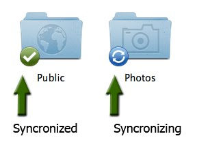 how to change uneditable on dropbox