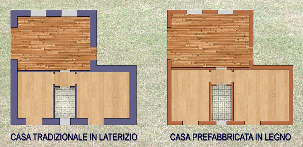 Guadagnare spazio con le case prefabbricate - Coibentare una parete interna ...
