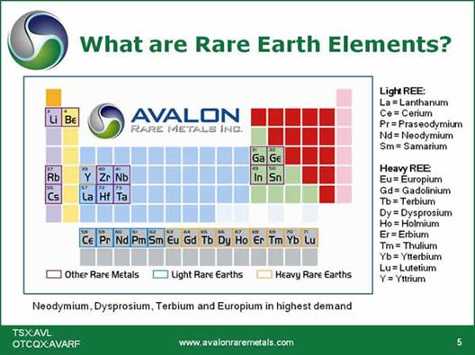 Center for environment commerce energy chinese dominate precious chinese dominate precious metals china controlling rare earth elements urtaz Image collections