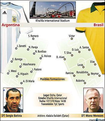 de Sudamérica: Argentina vs Brasil en vivo miércoles 17 de noviembre